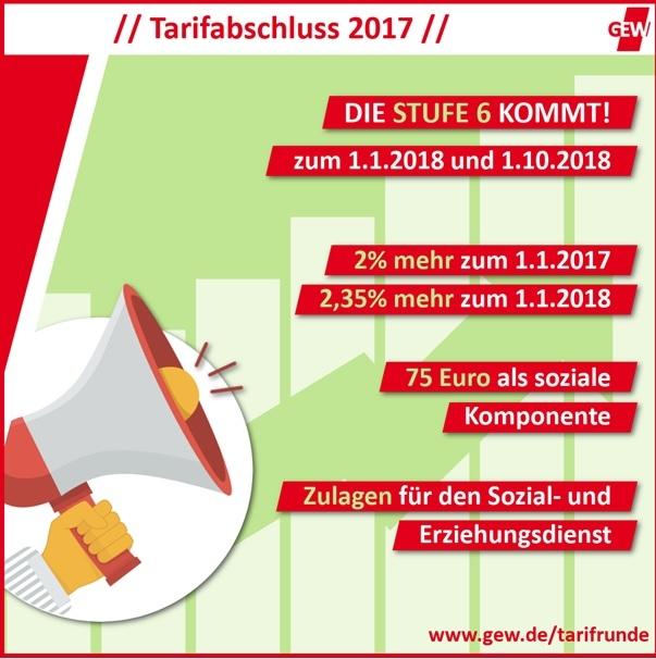 TVL 2017